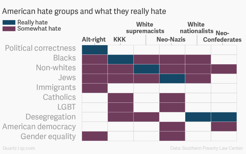 quartz_hategroups-1